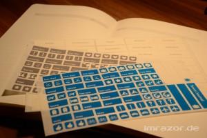 Reisejournal – digital oder in Papierform?