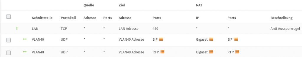 OPNsense: VoIP Portweiterleitungen